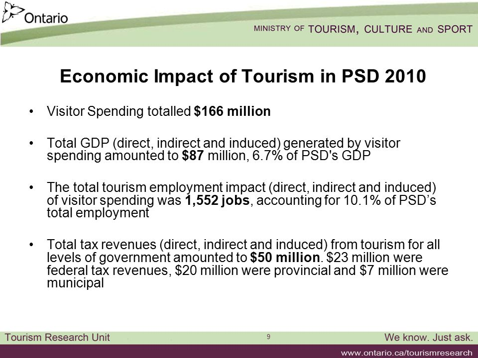 9 Economic Impact of Tourism in PSD 2010 Visitor Spending totalled $166 million Total GDP (direct, indirect and induced) generated by visitor spending amounted to $87 million, 6.7% of PSD s GDP The total tourism employment impact (direct, indirect and induced) of visitor spending was 1,552 jobs, accounting for 10.1% of PSD's total employment Total tax revenues (direct, indirect and induced) from tourism for all levels of government amounted to $50 million.