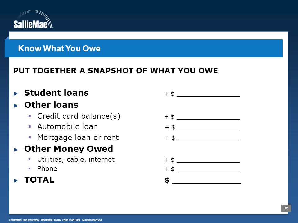 32 Confidential and proprietary information © 2014 Sallie Mae Bank. All rights reserved. Know What You Owe PUT TOGETHER A SNAPSHOT OF WHAT YOU OWE ► S