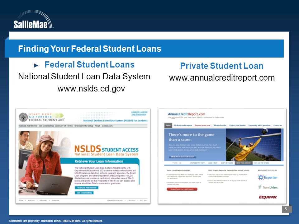5 Confidential and proprietary information © 2014 Sallie Mae Bank. All rights reserved. Finding Your Federal Student Loans ► Federal Student Loans Nat