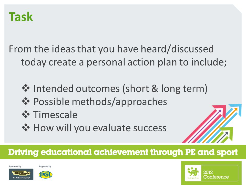 Task From the ideas that you have heard/discussed today create a personal action plan to include;  Intended outcomes (short & long term)  Possible methods/approaches  Timescale  How will you evaluate success
