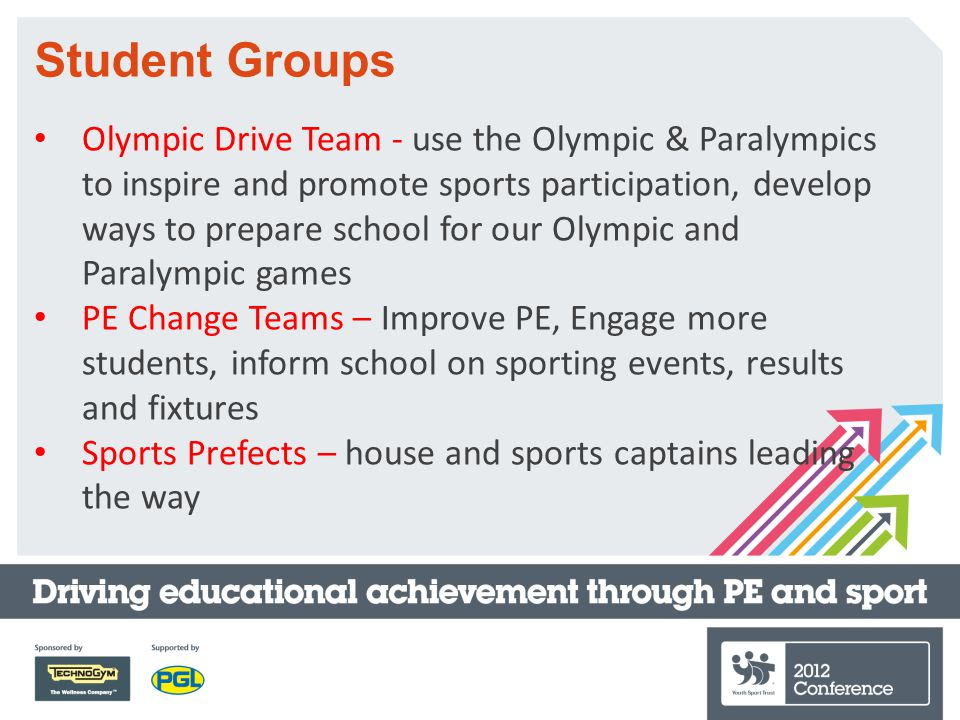 Student Groups Olympic Drive Team - use the Olympic & Paralympics to inspire and promote sports participation, develop ways to prepare school for our Olympic and Paralympic games PE Change Teams – Improve PE, Engage more students, inform school on sporting events, results and fixtures Sports Prefects – house and sports captains leading the way