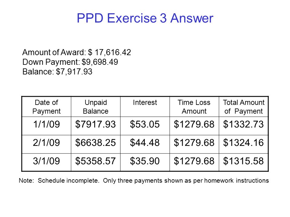PPD Exercise 3 Answer Date of Payment Unpaid Balance InterestTime Loss Amount Total Amount of Payment 1/1/09$7917.93$53.05$1279.68$1332.73 2/1/09$6638.25$44.48$1279.68$1324.16 3/1/09$5358.57$35.90$1279.68$1315.58 Amount of Award: $ 17,616.42 Down Payment: $9,698.49 Balance: $7,917.93 Note: Schedule incomplete.