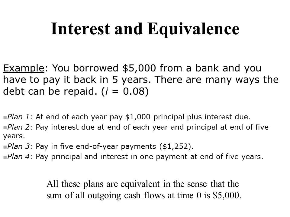Present Value Plan 1: At end of each year pay $1,000 principal plus interest due (a) (b) (c) (d) (e) (f) Yr.