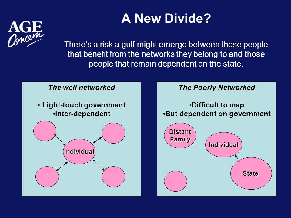 A New Divide.
