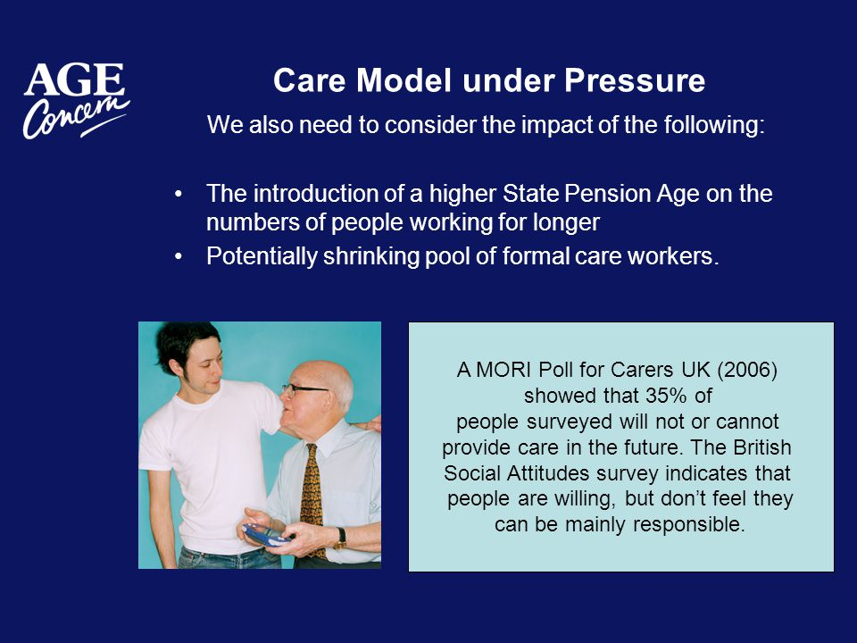 Care Model under Pressure We also need to consider the impact of the following: The introduction of a higher State Pension Age on the numbers of people working for longer Potentially shrinking pool of formal care workers.