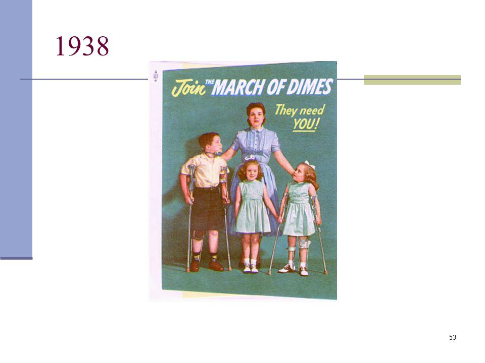 53 1938
