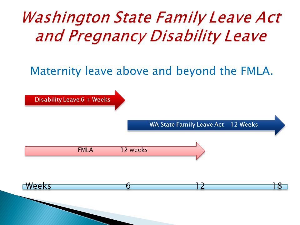 Maternity leave above and beyond the FMLA. Disability Leave 6 + Weeks WA State Family Leave Act 12 Weeks FMLA 12 weeks Weeks 6 12 18