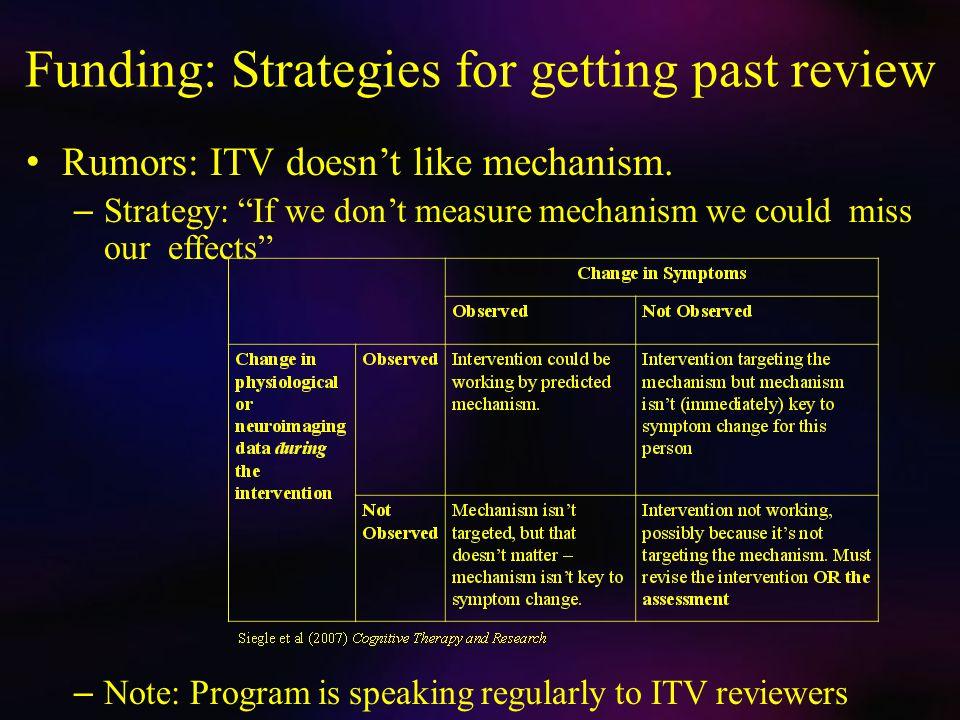Funding: Strategies for getting past review Rumors: ITV doesn't like mechanism.
