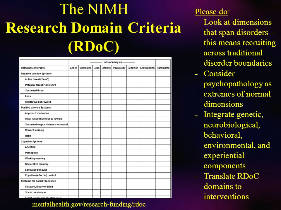 The NIMH Research Domain Criteria (RDoC) mentalhealth.gov/research-funding/rdoc Please do: -Look at dimensions that span disorders – this means recruiting across traditional disorder boundaries -Consider psychopathology as extremes of normal dimensions -Integrate genetic, neurobiological, behavioral, environmental, and experiential components -Translate RDoC domains to interventions