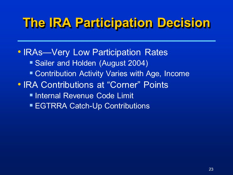 23 The IRA Participation Decision IRAs—Very Low Participation Rates  Sailer and Holden (August 2004)  Contribution Activity Varies with Age, Income IRA Contributions at Corner Points  Internal Revenue Code Limit  EGTRRA Catch-Up Contributions