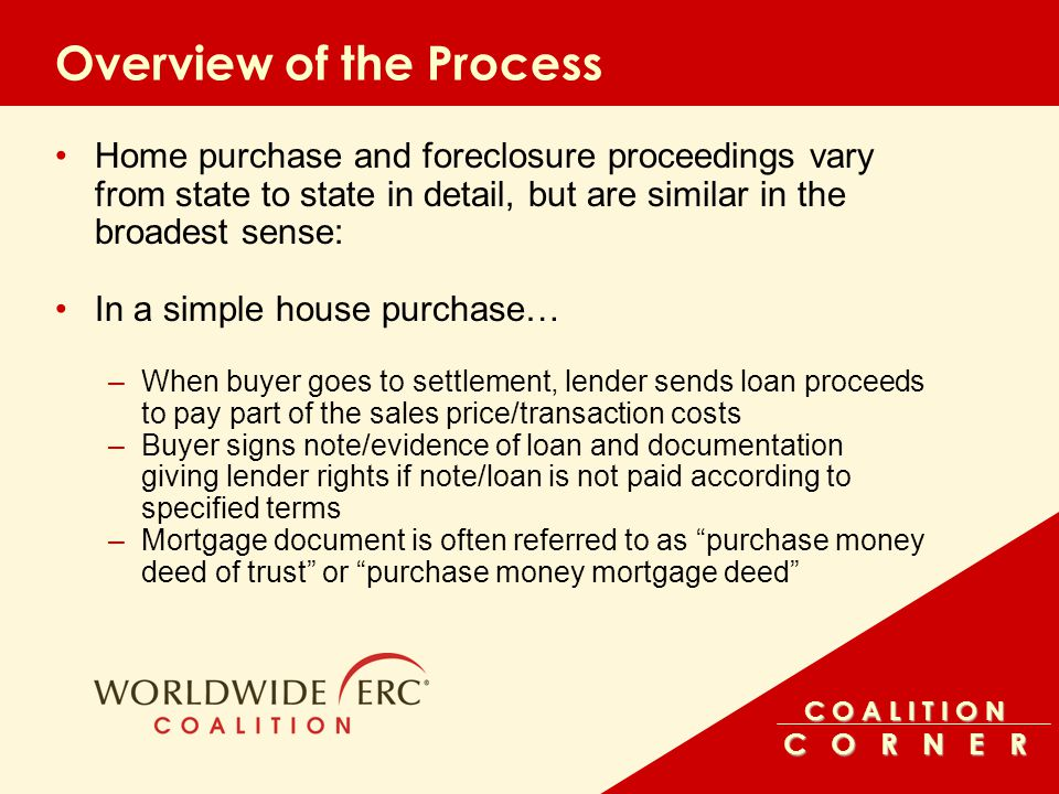 C O A L I T I O N C O R N E R Overview of the Process In a simple house purchase (continued)… –At settlement, closing agent records mortgage with county clerk immediately following deed from seller to new buyer –In the absence of any liens not removed/satisfied before sale, property is owned of record by buyer, and subject to the mortgage to the purchase money lender –In event buyer defaults, lender can take property back through foreclosure, sell it, pay itself the balance of the note and costs and give the remaining amount, if any, to the buyer