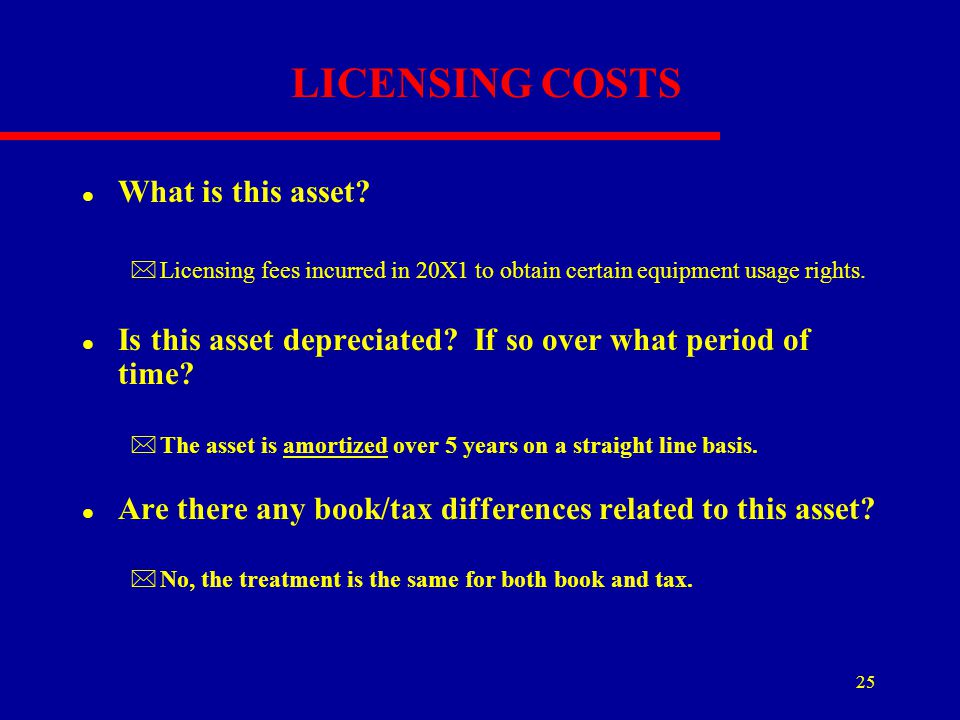 25 LICENSING COSTS l What is this asset? *Licensing fees incurred in 20X1 to obtain certain equipment usage rights. l Is this asset depreciated? If so