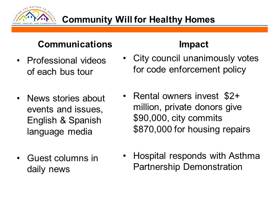 Community Will for Healthy Homes Communications Professional videos of each bus tour News stories about events and issues, English & Spanish language media Guest columns in daily news Impact City council unanimously votes for code enforcement policy Rental owners invest $2+ million, private donors give $90,000, city commits $870,000 for housing repairs Hospital responds with Asthma Partnership Demonstration