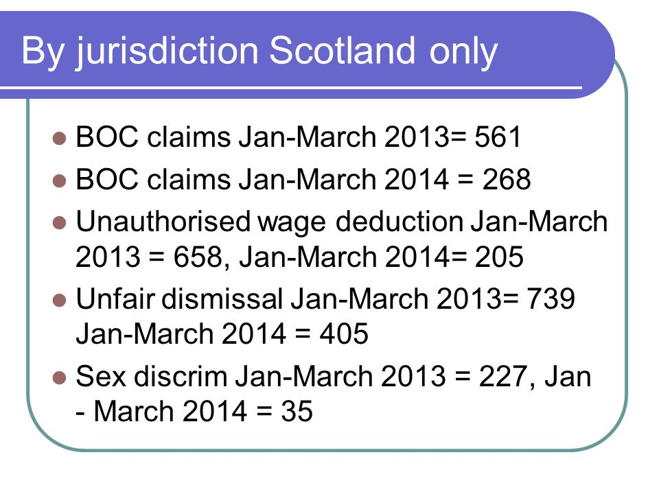 By jurisdiction Scotland only BOC claims Jan-March 2013= 561 BOC claims Jan-March 2014 = 268 Unauthorised wage deduction Jan-March 2013 = 658, Jan-March 2014= 205 Unfair dismissal Jan-March 2013= 739 Jan-March 2014 = 405 Sex discrim Jan-March 2013 = 227, Jan - March 2014 = 35