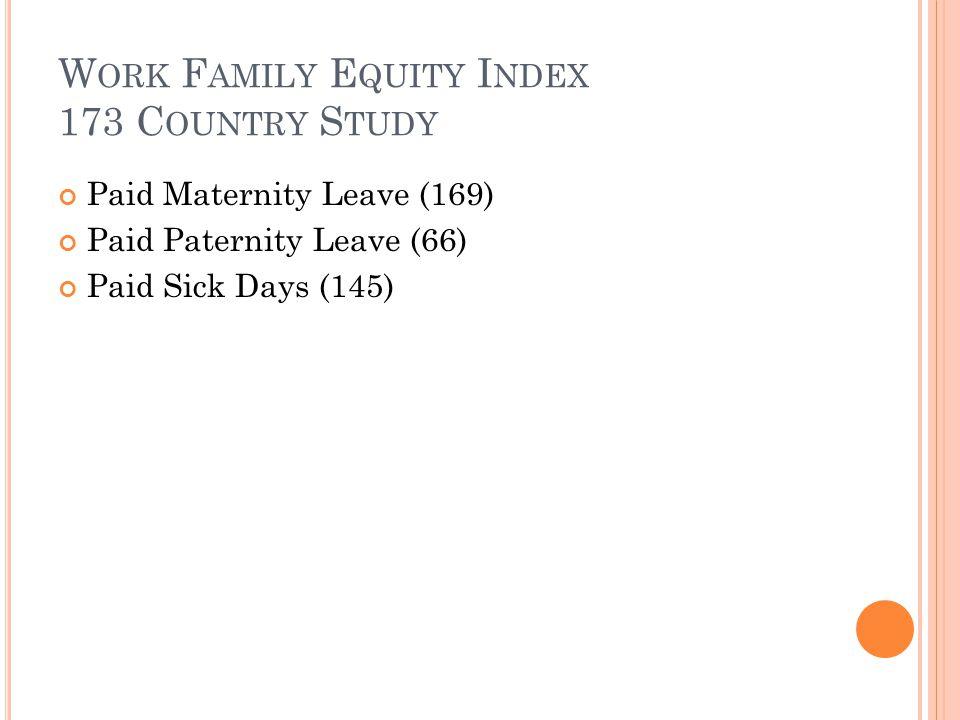W ORK F AMILY E QUITY I NDEX 173 C OUNTRY S TUDY Paid Maternity Leave (169) Paid Paternity Leave (66) Paid Sick Days (145)