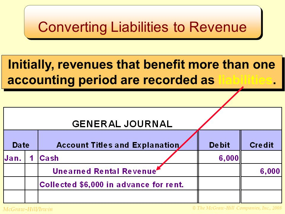 © The McGraw-Hill Companies, Inc., 2008 McGraw-Hill/Irwin Initially, revenues that benefit more than one accounting period are recorded as liabilities.