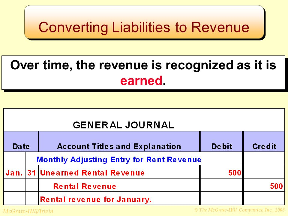 © The McGraw-Hill Companies, Inc., 2008 McGraw-Hill/Irwin Over time, the revenue is recognized as it is earned.