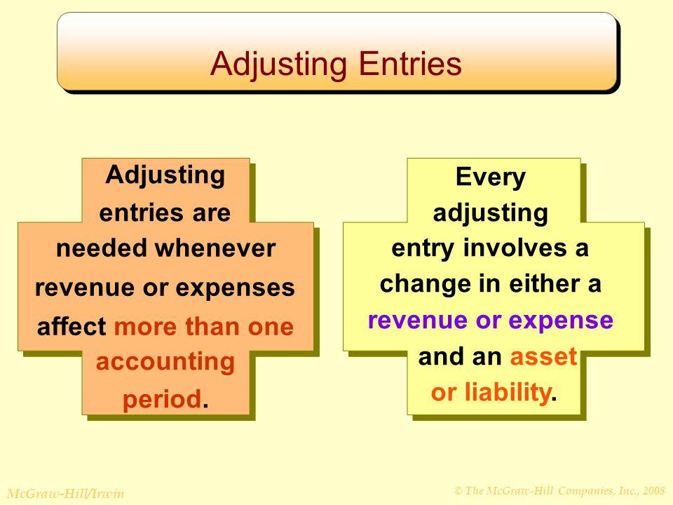 © The McGraw-Hill Companies, Inc., 2008 McGraw-Hill/Irwin Learning Objective LO6 To prepare adjusting entries to accrue uncollected revenue.
