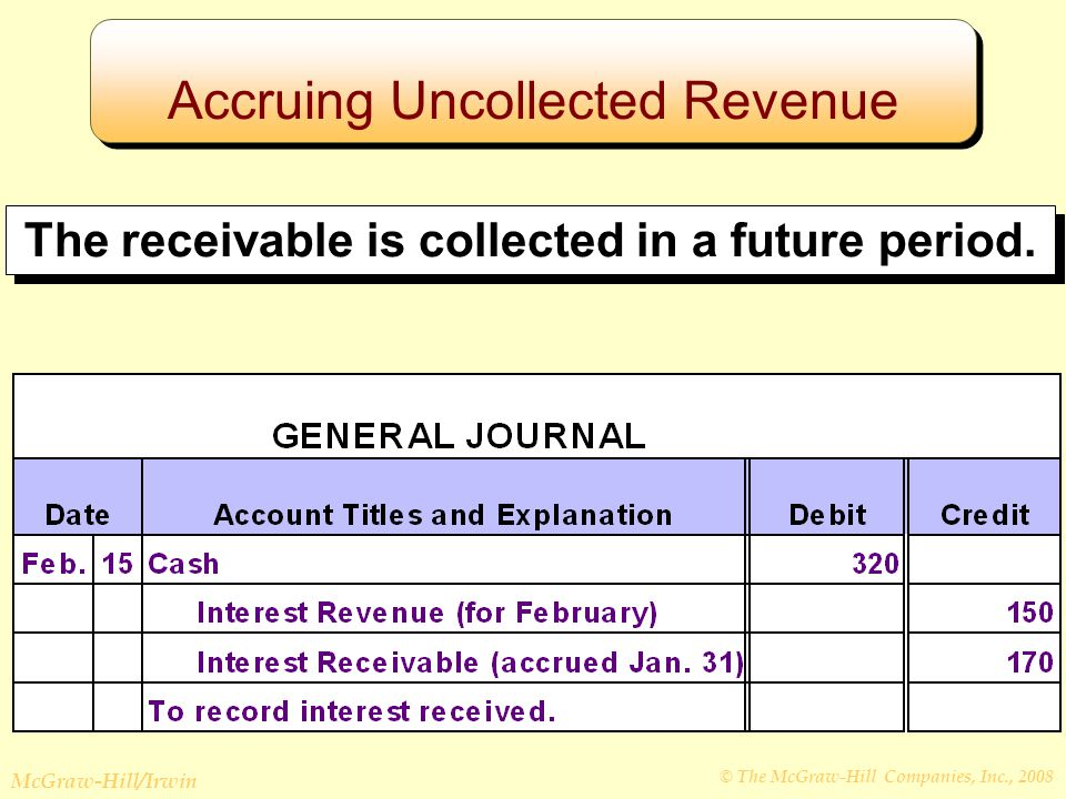 © The McGraw-Hill Companies, Inc., 2008 McGraw-Hill/Irwin The receivable is collected in a future period.