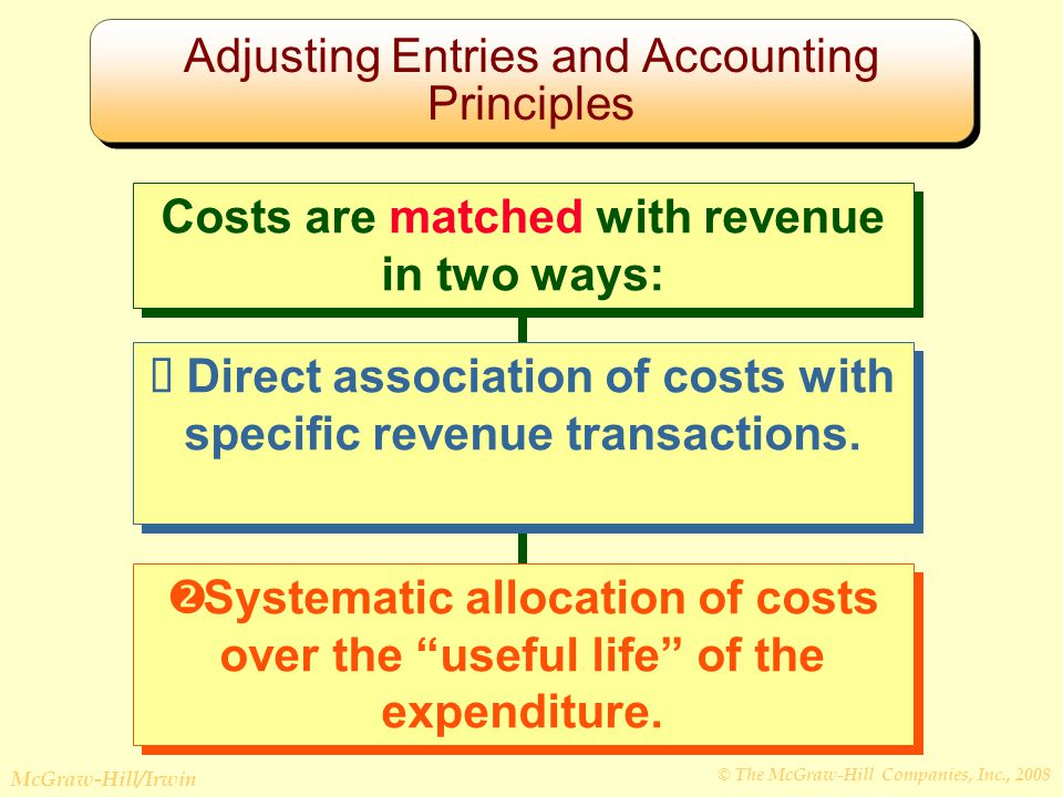 © The McGraw-Hill Companies, Inc., 2008 McGraw-Hill/Irwin Costs are matched with revenue in two ways:  Direct association of costs with specific revenue transactions.
