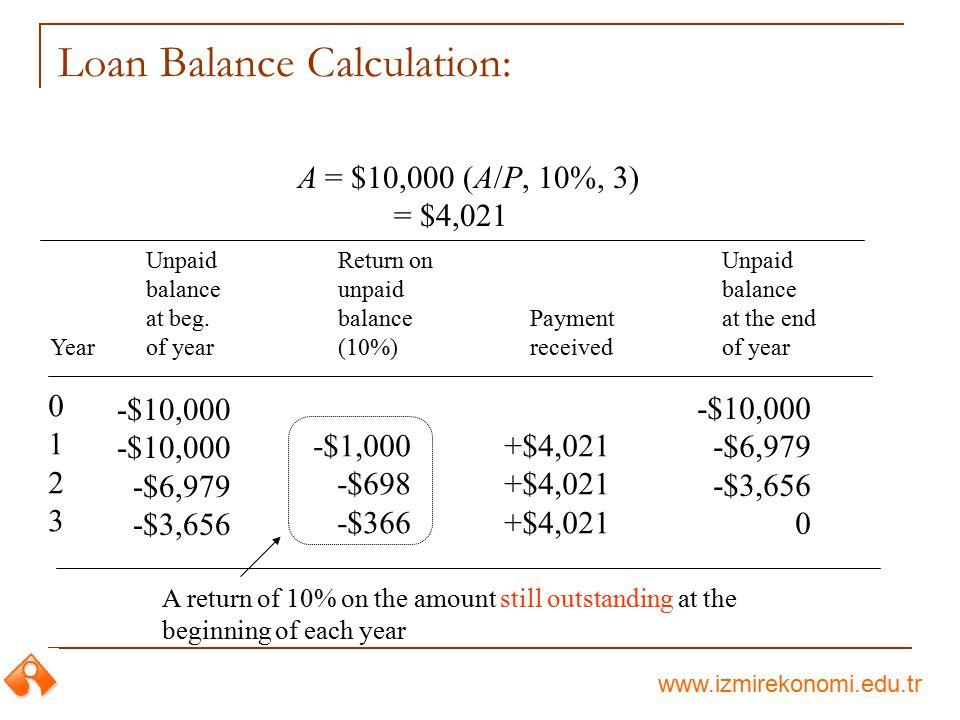 www.izmirekonomi.edu.tr Loan Balance Calculation: A = $10,000 (A/P, 10%, 3) = $4,021 Unpaid Return onUnpaid balance unpaidbalance at beg.