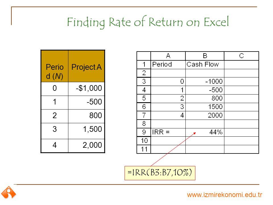www.izmirekonomi.edu.tr Perio d (N) Project A 0-$1,000 1-500 2800 31,500 42,000 =IRR(B3:B7,10%) Finding Rate of Return on Excel