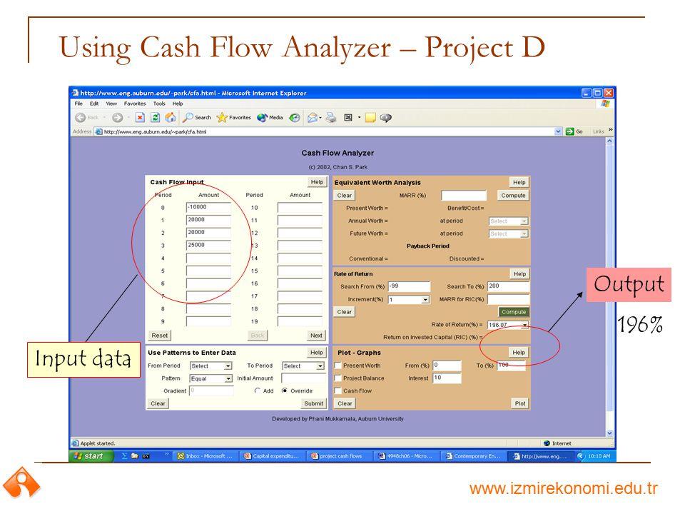 www.izmirekonomi.edu.tr Using Cash Flow Analyzer – Project D Input data Output 196%