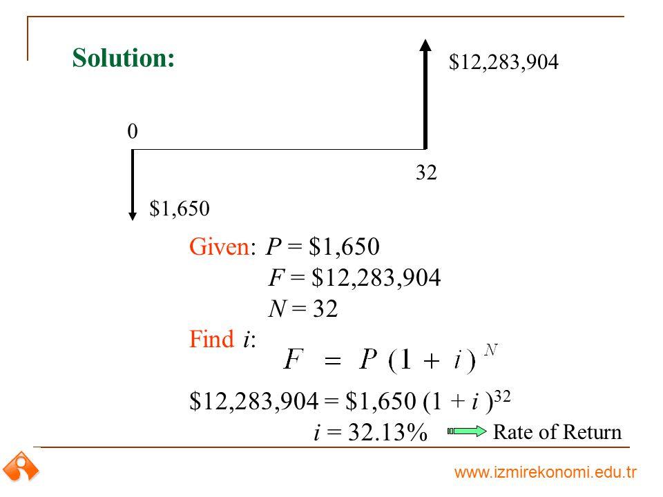 Solution: 0 32 $12,283,904 $1,650 Given: P = $1,650 F = $12,283,904 N = 32 Find i: $12,283,904 = $1,650 (1 + i ) 32 i = 32.13% Rate of Return