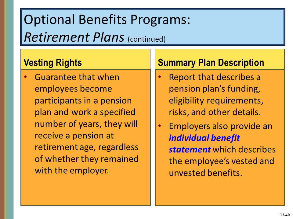 13-40 Optional Benefits Programs: Retirement Plans (continued) Vesting Rights Guarantee that when employees become participants in a pension plan and work a specified number of years, they will receive a pension at retirement age, regardless of whether they remained with the employer.