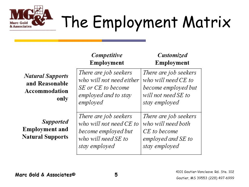 4101 Gautier-Vancleave Rd. Ste. 102 Gautier, MS 39553 (228) 497-6999 The Employment Matrix Marc Gold & Associates©5 There are job seekers who will not