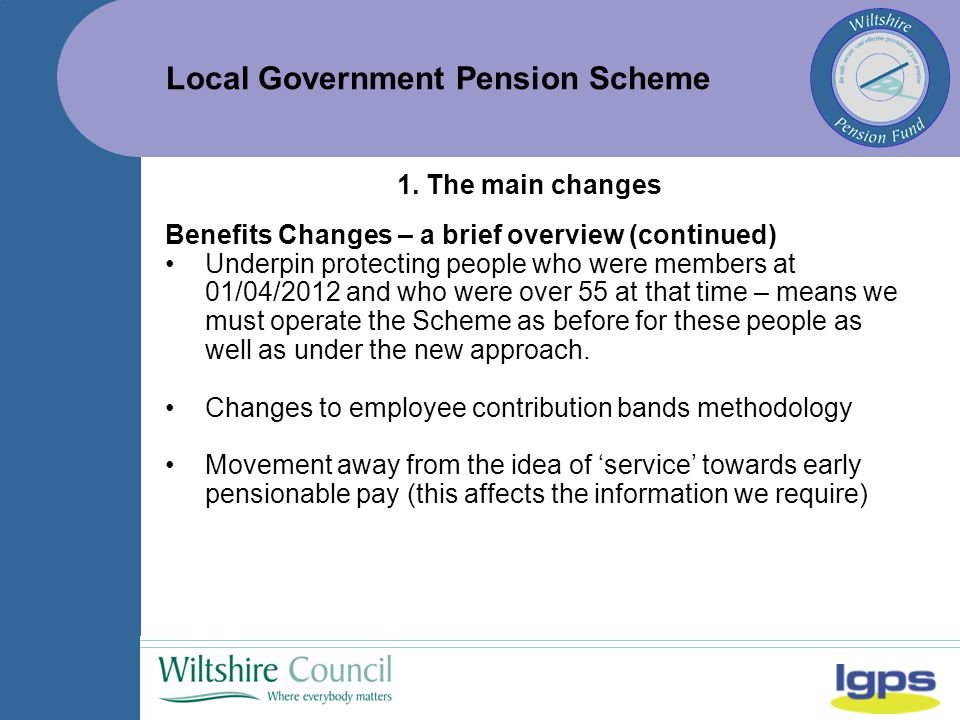 Local Government Pension Scheme 1.5.Additional Contribution Options AVCs: Unchanged.