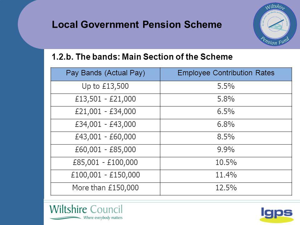 Local Government Pension Scheme 5.