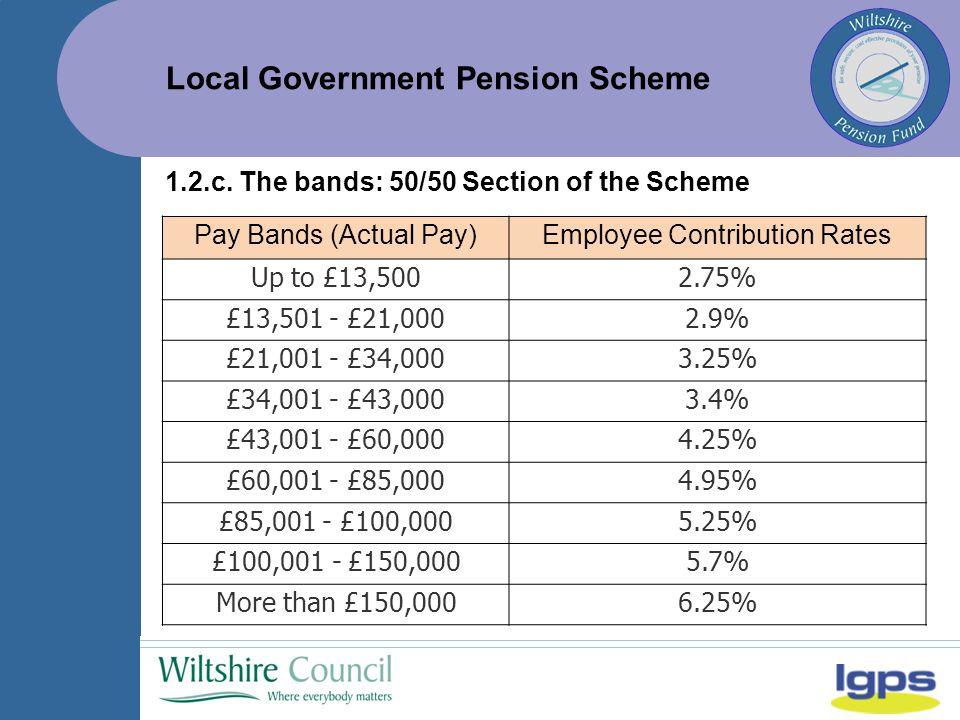 Local Government Pension Scheme 1.8.