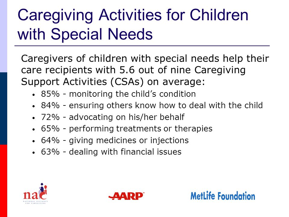 Caregiving Activities for Children with Special Needs Caregivers of children with special needs help their care recipients with 5.6 out of nine Caregiving Support Activities (CSAs) on average: 85% - monitoring the child's condition 84% - ensuring others know how to deal with the child 72% - advocating on his/her behalf 65% - performing treatments or therapies 64% - giving medicines or injections 63% - dealing with financial issues
