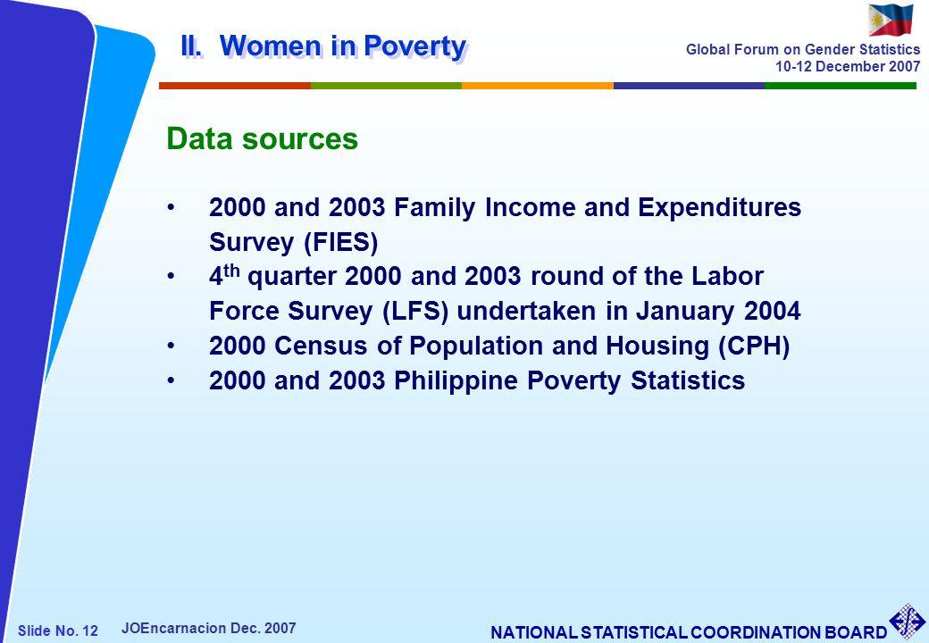 NATIONAL STATISTICAL COORDINATION BOARD Slide No. 12 JOEncarnacion Dec.