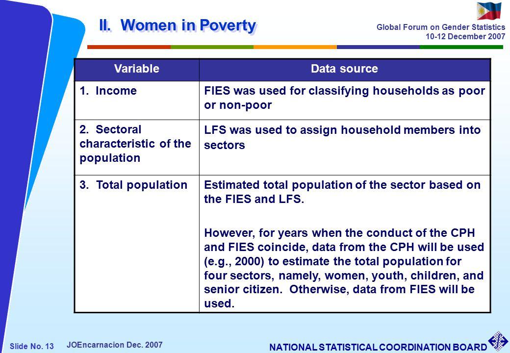 NATIONAL STATISTICAL COORDINATION BOARD Slide No. 13 JOEncarnacion Dec.
