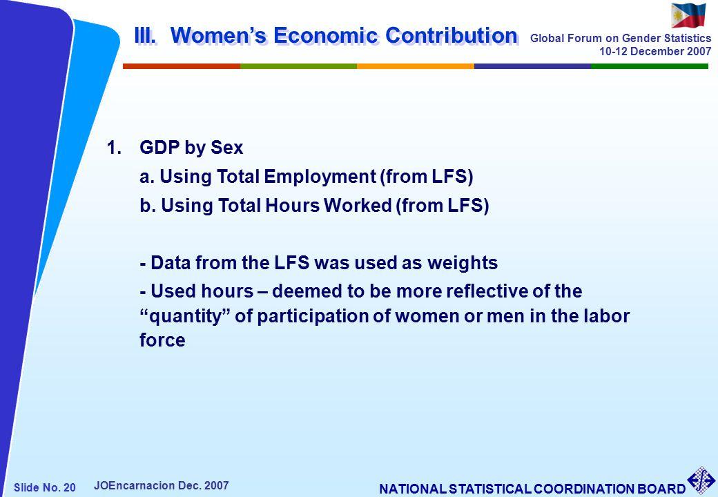 NATIONAL STATISTICAL COORDINATION BOARD Slide No. 20 JOEncarnacion Dec.