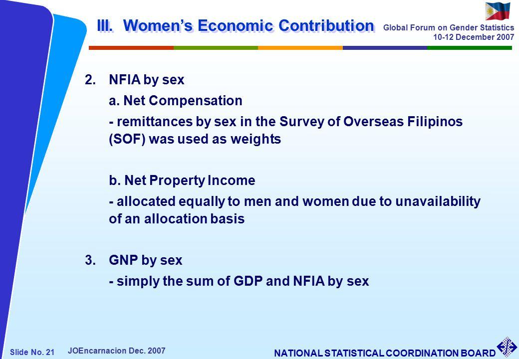 NATIONAL STATISTICAL COORDINATION BOARD Slide No. 21 JOEncarnacion Dec.