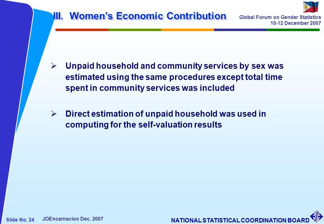 NATIONAL STATISTICAL COORDINATION BOARD Slide No. 24 JOEncarnacion Dec.