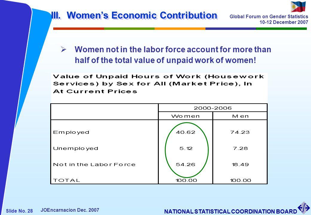 NATIONAL STATISTICAL COORDINATION BOARD Slide No. 28 JOEncarnacion Dec.