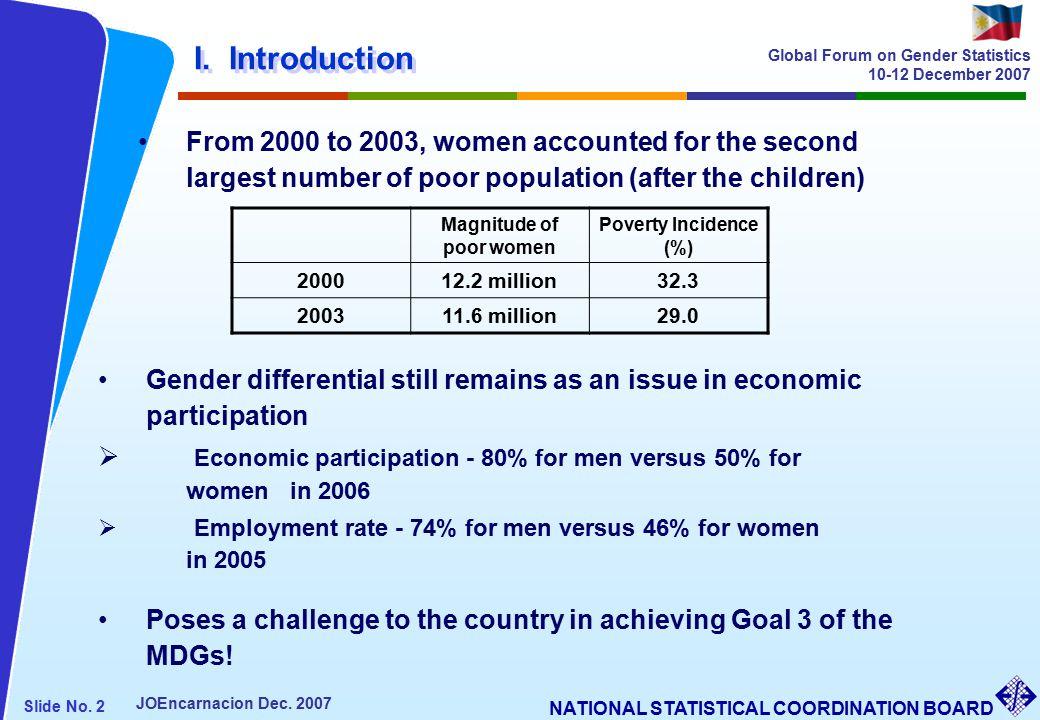 NATIONAL STATISTICAL COORDINATION BOARD Slide No. 2 JOEncarnacion Dec.