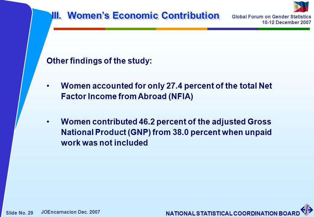 NATIONAL STATISTICAL COORDINATION BOARD Slide No. 29 JOEncarnacion Dec.
