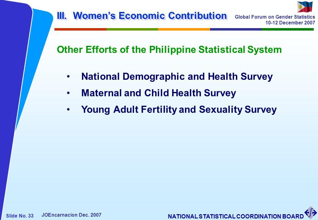 NATIONAL STATISTICAL COORDINATION BOARD Slide No. 33 JOEncarnacion Dec.