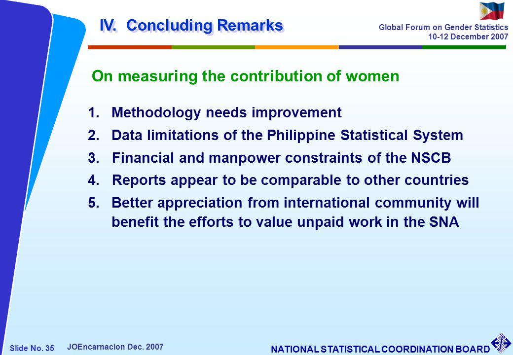 NATIONAL STATISTICAL COORDINATION BOARD Slide No. 35 JOEncarnacion Dec.