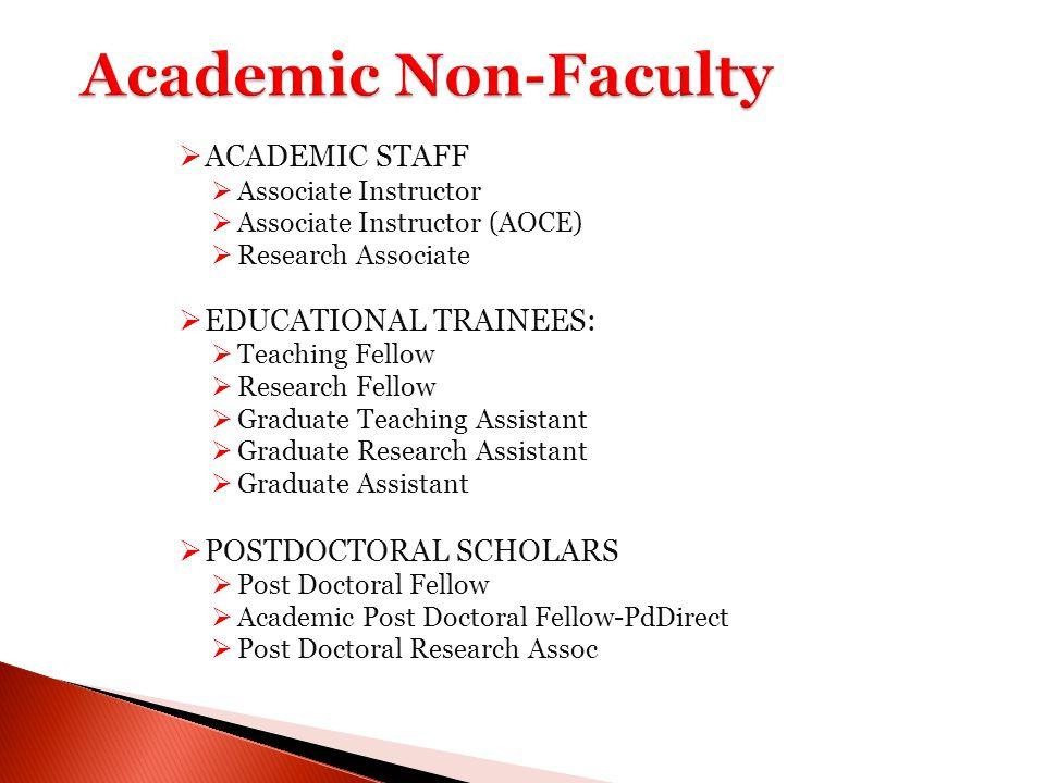  ACADEMIC STAFF  Associate Instructor  Associate Instructor (AOCE)  Research Associate  EDUCATIONAL TRAINEES:  Teaching Fellow  Research Fellow