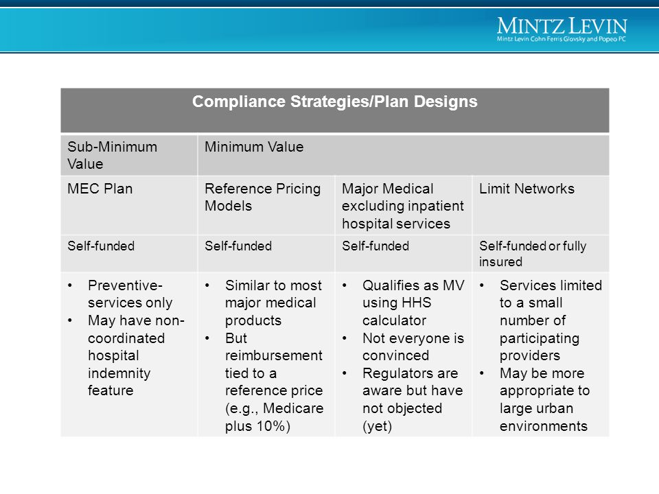Compliance Strategies/Plan Designs Sub-Minimum Value Minimum Value MEC PlanReference Pricing Models Major Medical excluding inpatient hospital services Limit Networks Self-funded Self-funded or fully insured Preventive- services only May have non- coordinated hospital indemnity feature Similar to most major medical products But reimbursement tied to a reference price (e.g., Medicare plus 10%) Qualifies as MV using HHS calculator Not everyone is convinced Regulators are aware but have not objected (yet) Services limited to a small number of participating providers May be more appropriate to large urban environments