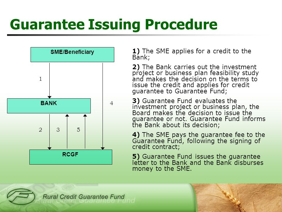Guarantee Issuing Procedure SME/Beneficiary BANK RCGF 1 32 4 5 1) The SME applies for a credit to the Bank; 2) The Bank carries out the investment project or business plan feasibility study and makes the decision on the terms to issue the credit and applies for credit guarantee to Guarantee Fund; 3) Guarantee Fund evaluates the investment project or business plan, the Board makes the decision to issue the guarantee or not.
