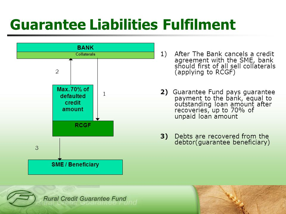 Guarantee Liabilities Fulfilment SME / Beneficiary BANK Collaterals 3 1 RCGF Max.