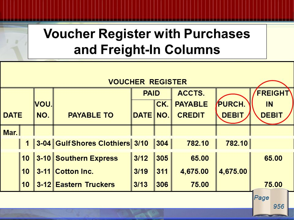 VOUCHER REGISTER PAID ACCTS. FREIGHT VOU. CK. PAYABLE PURCH.