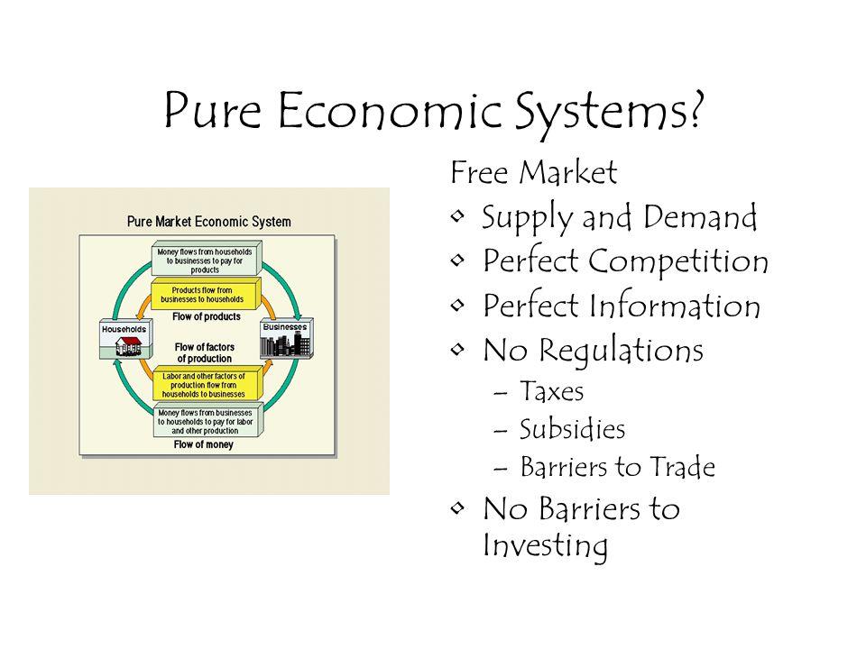 Pure Economic Systems.